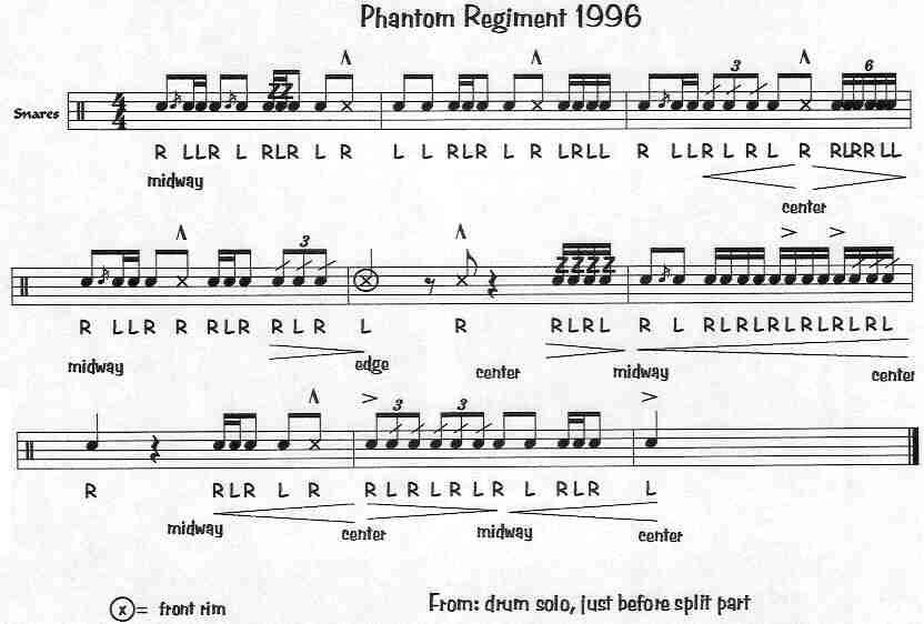 cheesy poofs sheet music